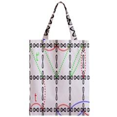 Formula Line Hubbard Model Applied Exist Zipper Classic Tote Bag by Alisyart