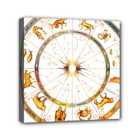 Zodiac Institute Of Vedic Astrology Mini Canvas 6  x 6  by Onesevenart