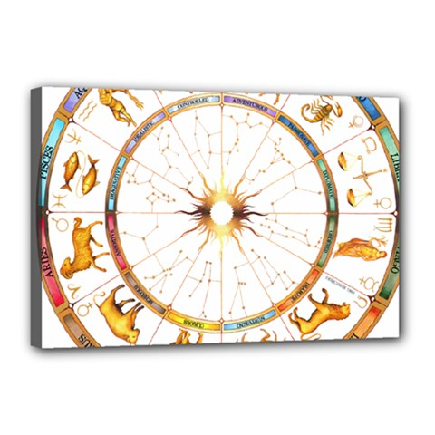 Zodiac  Institute Of Vedic Astrology Canvas 18  X 12  by Onesevenart