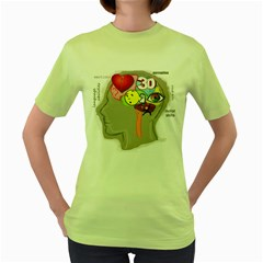 men s brain, uncovered Womens  T-shirt (Green) by Contest1717460