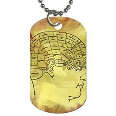 Brain Map Dog Tag (one Sided) by StuffOrSomething