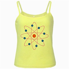 Atom Model Vector Clipart Yellow Spaghetti Tank by Nexatart