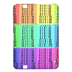 Multiplication Printable Table Color Rainbow Kindle Fire Hd 8 9  by Alisyart