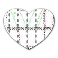 Formula Line Hubbard Model Applied Exist Heart Mousepads by Alisyart