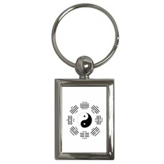 I Ching  Key Chains (rectangle)  by Valentinaart