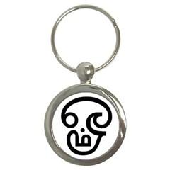 Hindu Om Symbol in Tamil Key Chains (Round)