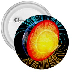 Cross Section Earth Field Lines Geomagnetic Hot 3  Buttons by Mariart