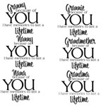 Grandma Word Art-Memories of a Lifetime